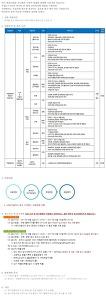 2017 무림그룹 경력/신입 사원 모집(~8.15)