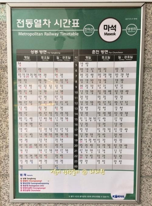 서울에서 남양주로 이사 궁리하다가, 회기역 경춘선 시간표에 깜놀