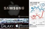애플과 삼성의 결정적 분기점이 된 중국시장의 성패