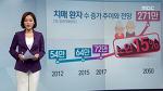 MBC 치매 예방이 시급하다.  한국 치매 인구 72만에서 271만 2050년