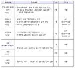 한국문화재재단 계약직 공개채용 공고