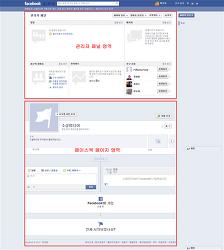 페이스북 페이지의 관리자 패널의 이해와 활용