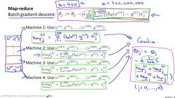 46. 빅데이터 대응하기 : 분산환경 처리하기 (Map Reduce & data parallelism)