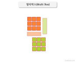 동글(Dongul) - 멀티박스(Multi Box)