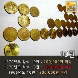 눈여겨 봐야할 비싼 동전