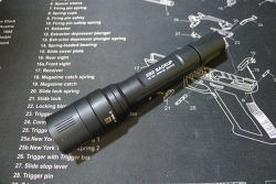 Surefire EB2C Back-up Light Review New Serial Number