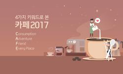 [신한 트렌드연구소] 4가지 키워드로 본 카페 2017
