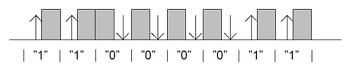 [AVR] 적외선 통신(IR) - 2. 구현(코딩)