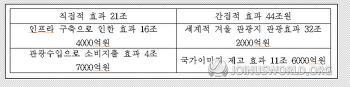 김민지- 2018 평창 동계올림픽이 주의 해야 될점