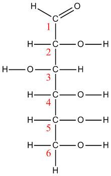 포도당의 산화수. C6H12O6의 산화수