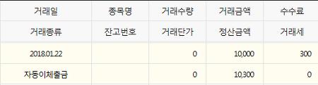어? 한국투자 증권 수수료가 나가고 있었네?