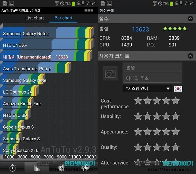 갤럭시노트2 성능 벤치마크 어플 AnTuTu 점수