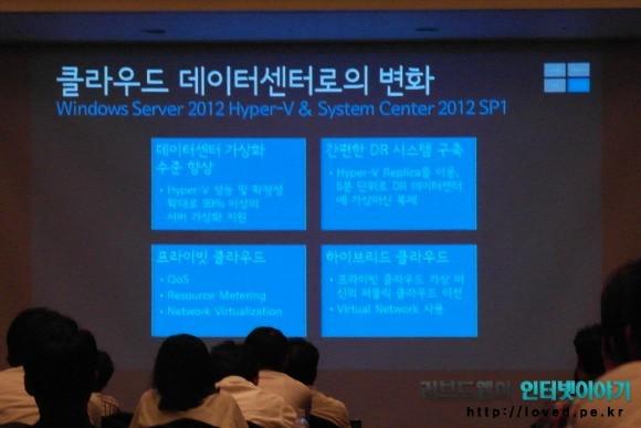 윈도우 서버 2012 클라우드 데이터센터