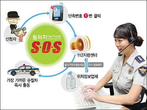 핸드폰 분실 위치추적, 핸드폰 위치추적, 핸드폰 위치추적 프로그램, 핸드폰 위치추적 방법, 전화번호 위치추적, 경찰 위치추적, 119 위치추적, 위치추적, 소방서 위치추적