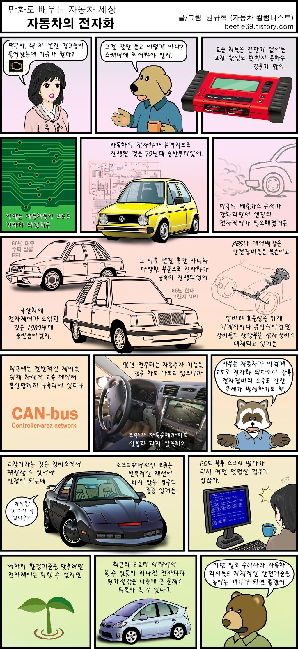 (자동차 만화) 자동차의 전자화