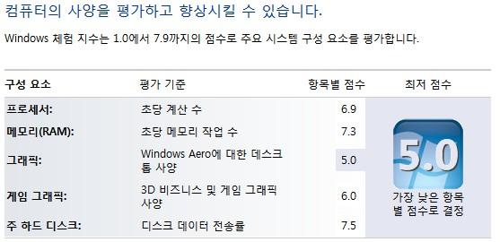 윈도우7 체험지수