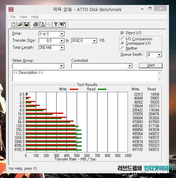 도시바 SSD, 도시바, SSD, SSD 128GB, PS 속도 향상, PC 속도, 컴퓨터 속도, 벤치마크