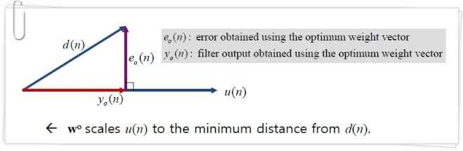 Introduction To Optimum Design Solution Manual Pdf