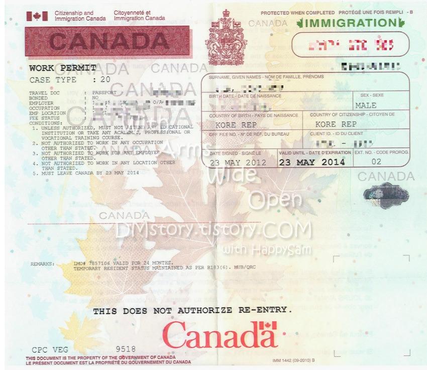 Formulaire De Demande De Visa Touristique En Espagne