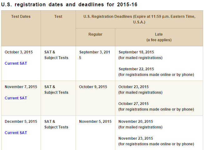 ACT & SAT course registration options in 2016/2017 | y2academy