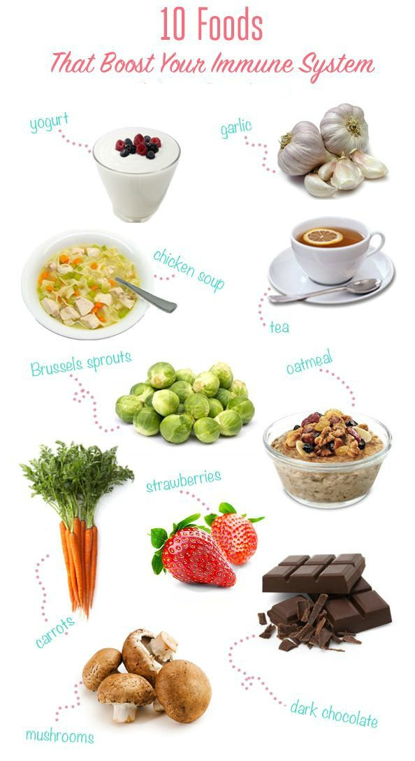 foods that build testosterone levels