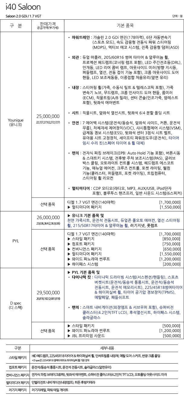 2013 i40가격공개11