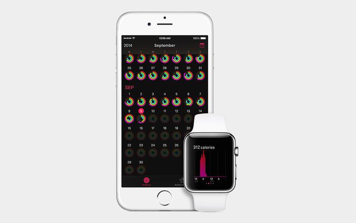 애플워치와 아이폰6