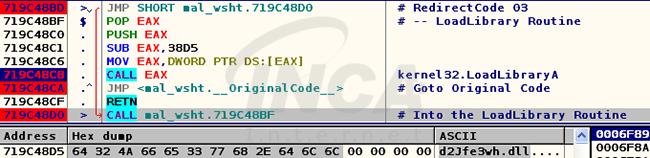 [그림 2] 변조 된 wshtcpip.dll 에서 악성 DLL을 로드하는 과정