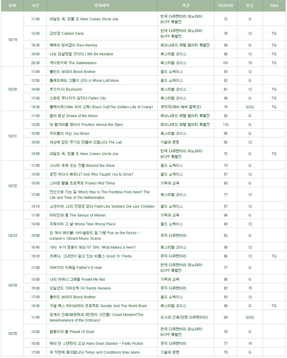 ebs 국제 다큐영화제, ebs 다큐영화제 가격, ebs 다큐영화제 일정