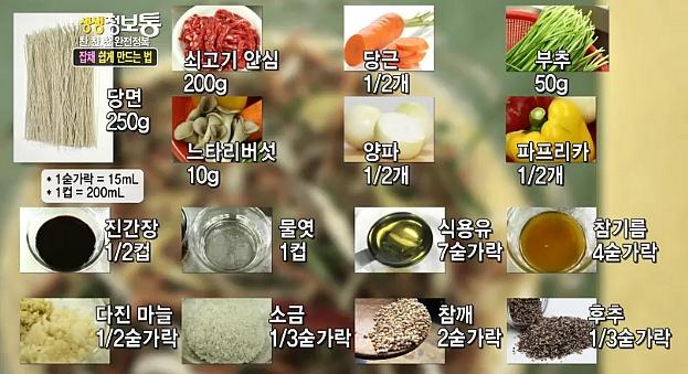 [생생정보통 맛집]  ◈ 수유시장 지민이네 반찬세상 [잡채 레시피]