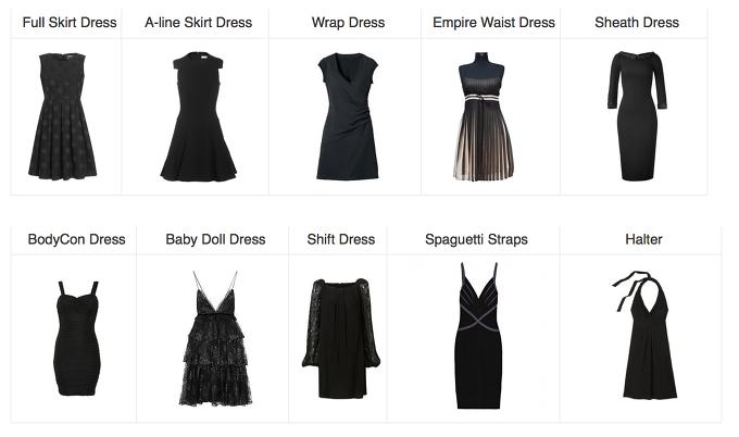 기본에 해당되는 여자 옷 종류와 각각의 명칭 :: 페미닌걸-10/20대여자패션블로그,훈녀생정