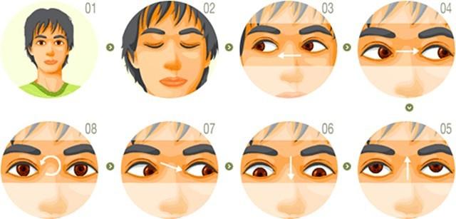 안구건조증치료 눈운동법