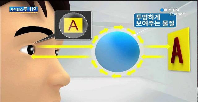 투명망토의 소재인 메타물질의 작동 원리 / 출처=YTN