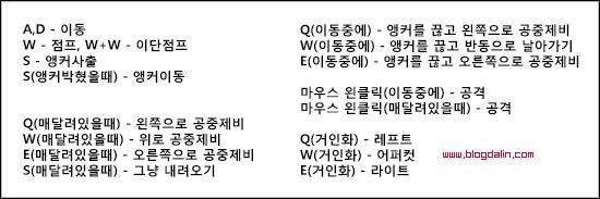 진격의 거인 플래시게임_03