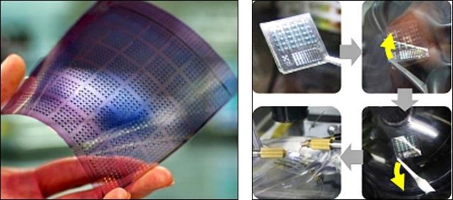 연구진이 개발한 고분자 절연막을 이용하여 제작한 대면적, 고유연성 전자소자 (좌측)와 떼었다 붙였다 할 수 있는 전자소자 (우측) 이미지.