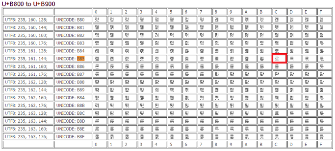 Hkey_local_machine\\system\\currentcontrolset\\control\\nls\\codepage по умолчанию 1250=c_1250nls 1252=c_1252nls