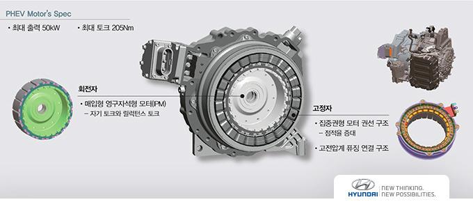 쏘나타 PHEV IPM 동기 모터