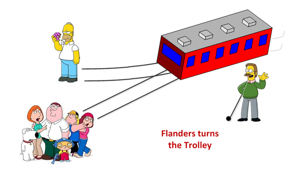 the trolly problem deontology The trolley problem is a popular thought experiment explaining a philosophical  ethical dilemma the dilemma was translated into a popular comic drawing,.