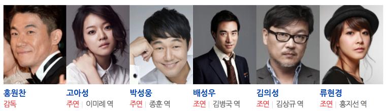 영화 <오피스> 감독 및 배우들