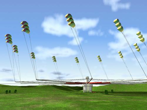 풍력, 풍력에너지, 풍력발전소, 연 에너지, 클린테크, 태양에너지, 천연에너지, 청정에너지