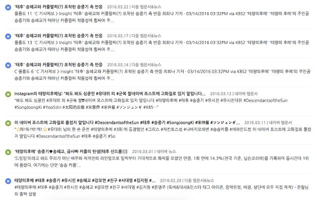 태양의후예, 티버즈, 송혜고, 티버즈분석, 소셜분석