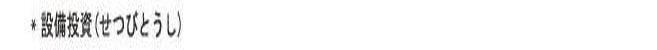 오늘의 일본어 회화 단어 1일차. 경기 설비투자 타사 004