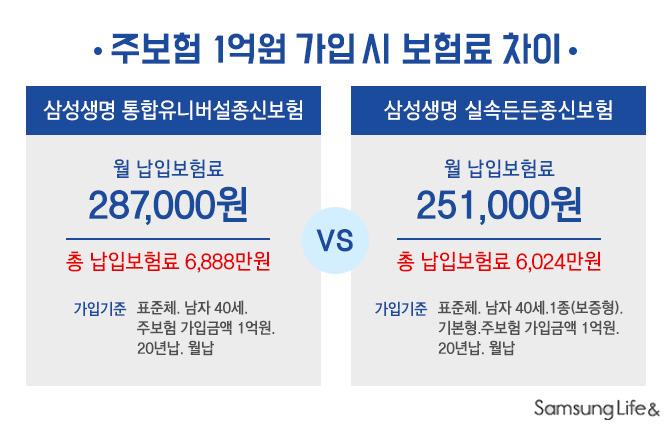 보험료차이 표 비교표