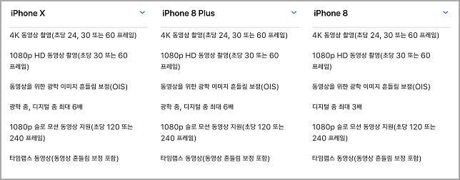 아이폰x 아이폰8 플러스 카메라 스펙 비교