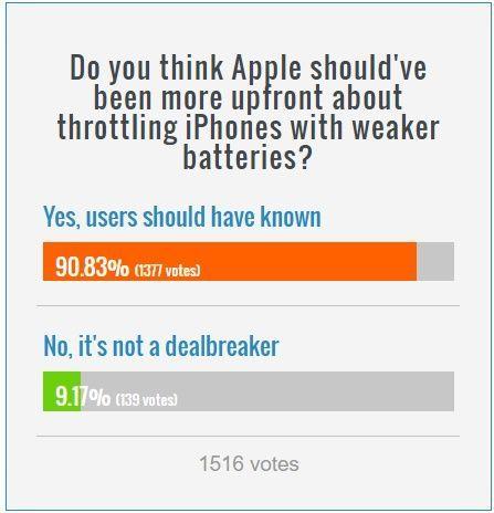 애플 배터리게이트