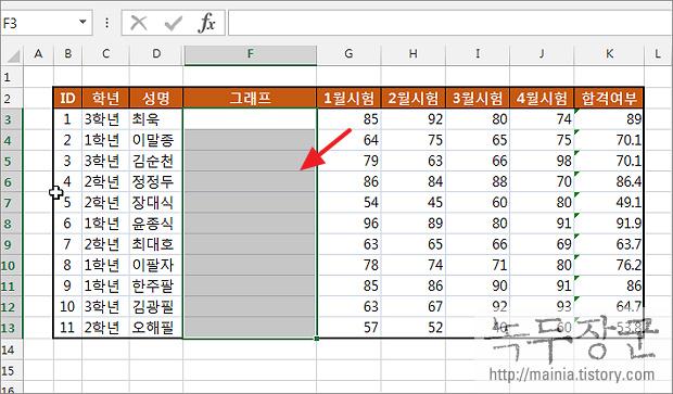 엑셀 Excel 스파크라인 표시로 데이터를 시각적으로 표현하기