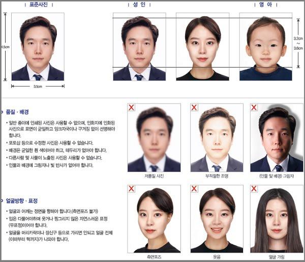 외교부 여권사진 규격 완화, 이제 귀 가려도 되지만