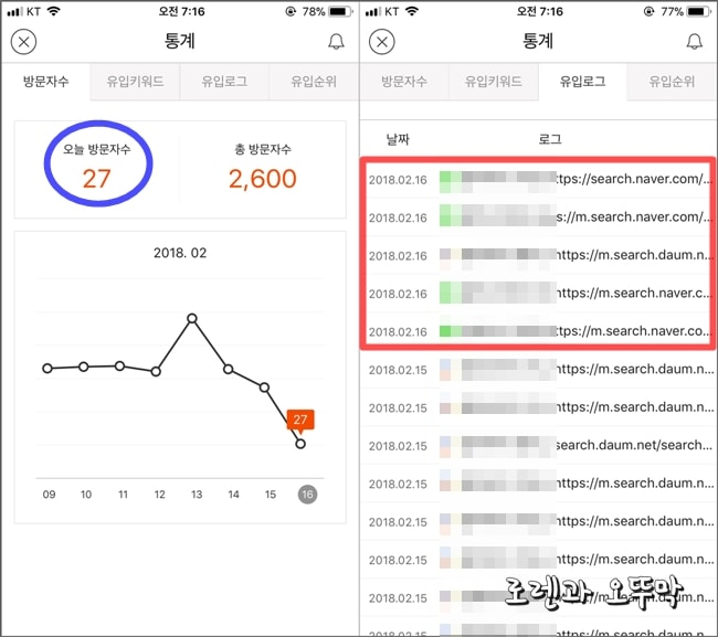 티스토리 블로그 방문자수와 유입로그 비교